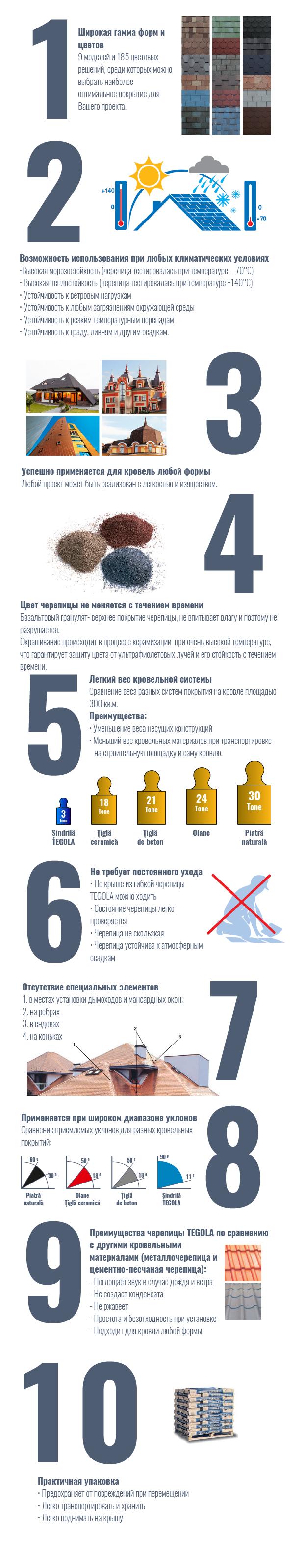 Avantaj_toate — Rus